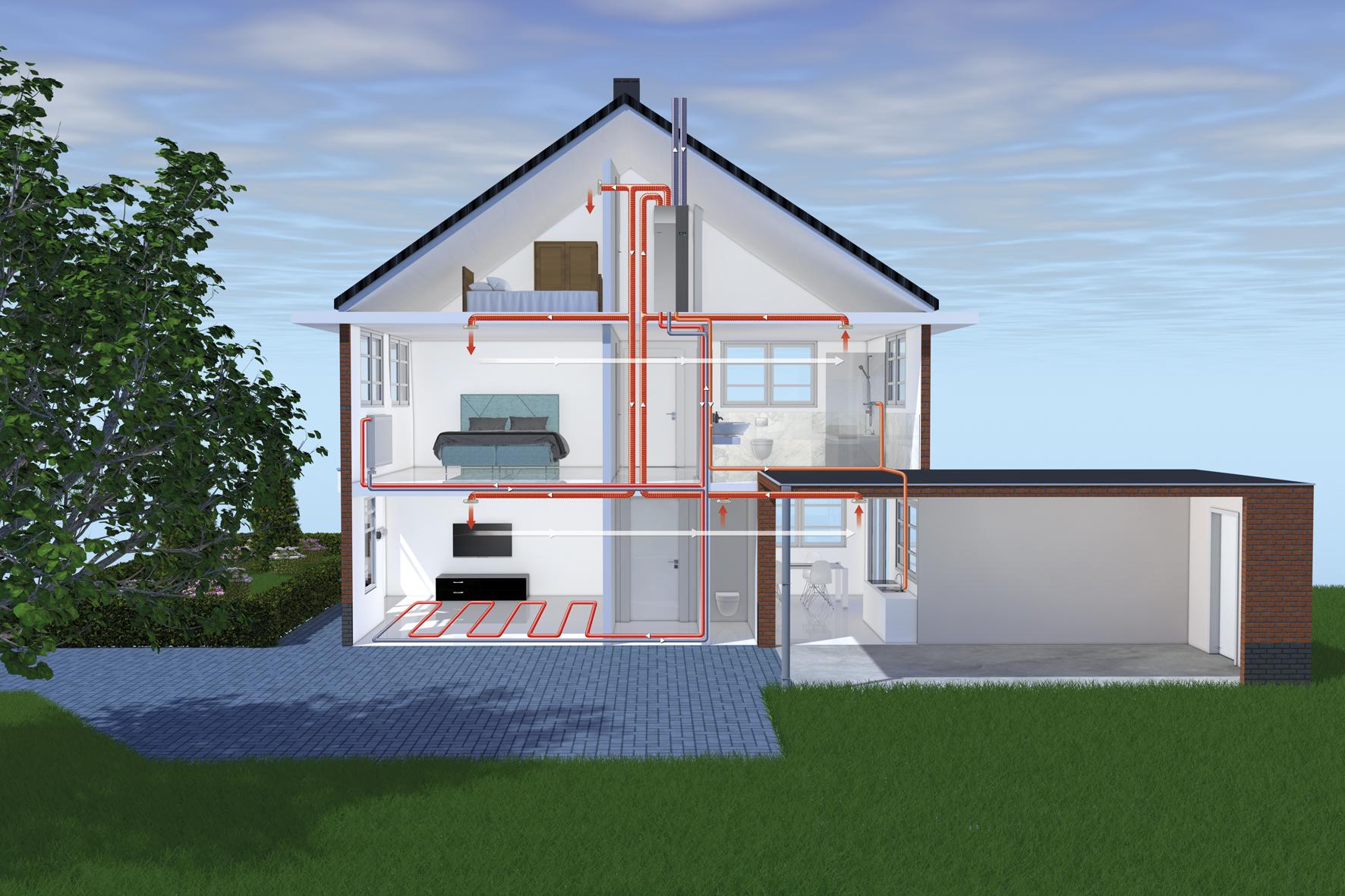 Ventilatielucht/water warmtepomp met ventilatietype D